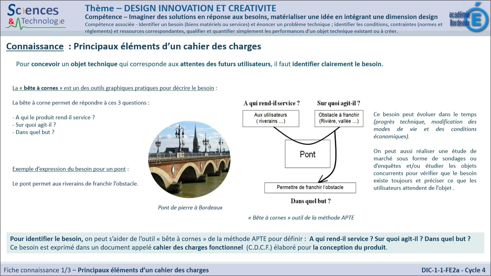 Site fanb eleves for Architecture fonctionnelle exemple